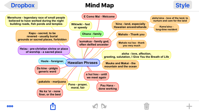 Mind Map ReginaMaeWrites.com.PNG